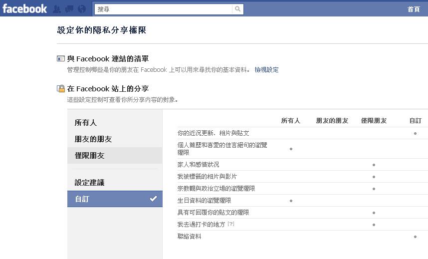 privacy_FB