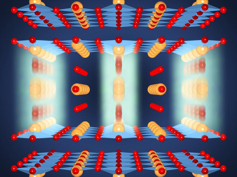 釔鋇銅氧超導體的晶格結構示意圖© Jörg Harms/MPI for the Structure and Dynamics of Matter