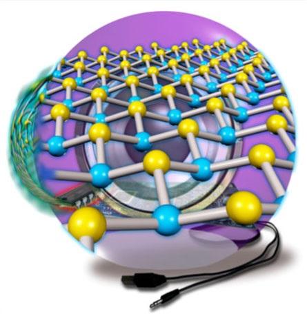 圖片出處:南京理工大學,光電子與納米材料研究所