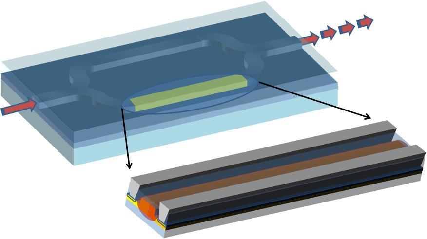"""圖片來源:Gardes, Frederic, Goran Mashanovich, and Graham Reed. """"Evolution of optical modulation in silicon-on-insulator devices."""" SPIE Newsroom, Dec 27 (2007)."""