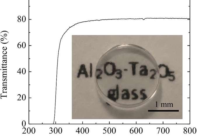 【材料科技】鋼鐵般的玻璃