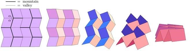 三浦摺疊的摺紋樣式可順利摺疊成一平面。圖片由湯瑪斯•赫爾(Thomas Hull)提供。