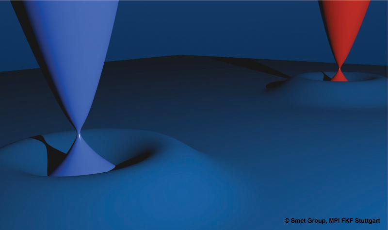在材料邊界上的一對Majorana粒子示意圖(圖片來源:Max Planck Institute for Solid State Research. Originally, it was showing Dirac cones on edges.)