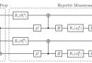玩21點破解莊家優勢的方法:量子糾纏