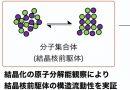 從出生就決定形狀的氯化鈉晶體
