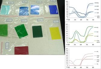 【大同大學】 99-B3-1 立體顯示技術最佳參數的計算及立體影像品質的視覺評估